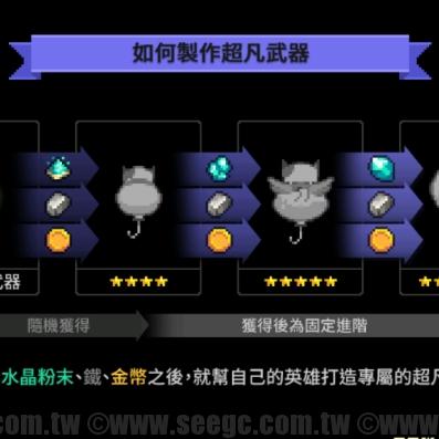 克魯賽德戰記:從零資源開始玩(二)